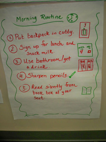 Morning routine anchor chart for K-2 classroom